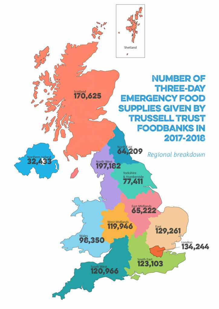 Number of three-day emergency food supplies given by Trussell Trust foodbanks in 2017-2018
