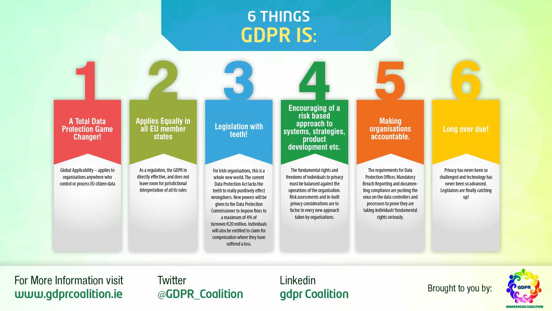 6 things GDPR is