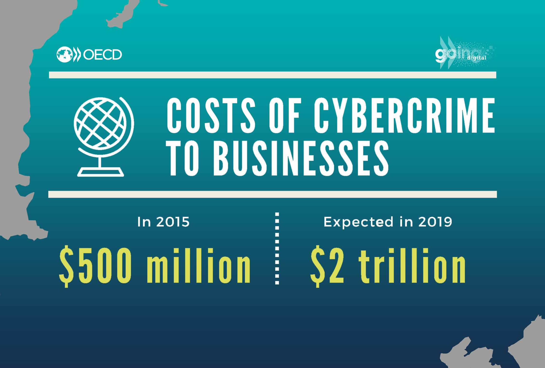 Costs of cybercrime