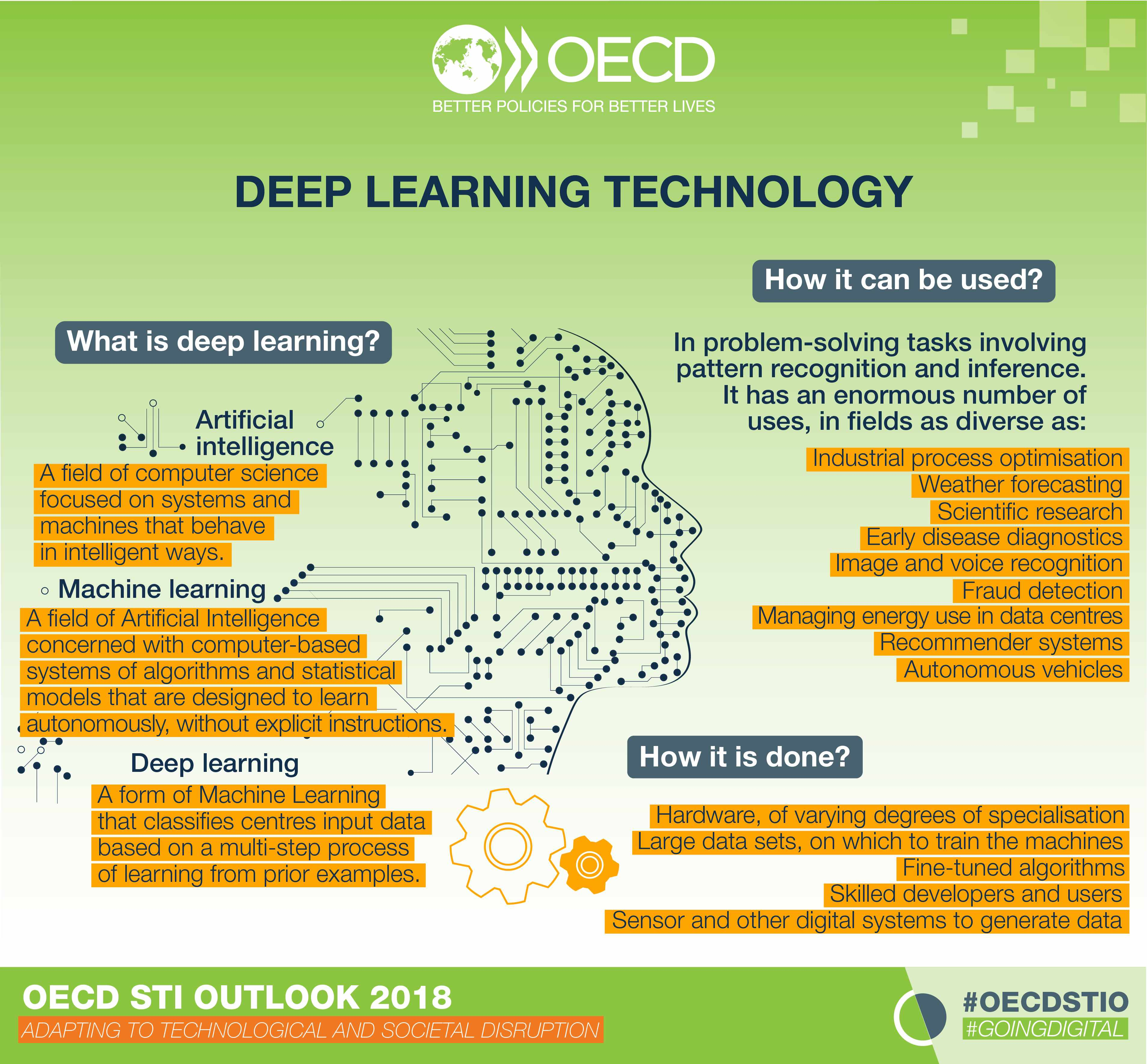 OECD Science, Technology and Innovation Outlook 2018: Adapting to Technological and Societal Disruption
